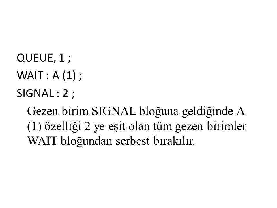 QUEUE, 1 ; WAIT : A (1) ; SIGNAL : 2 ; Gezen birim SIGNAL bloğuna geldiğinde A (1) özelliği 2 ye eşit olan tüm gezen birimler WAIT bloğundan serbest b