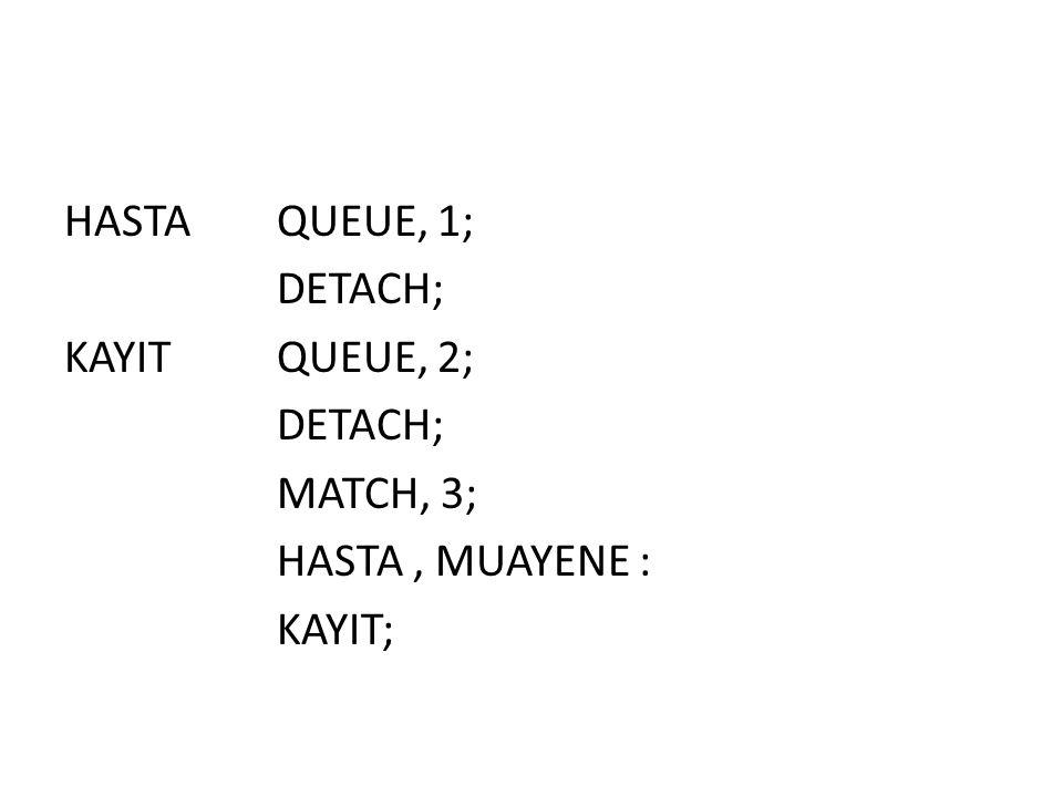 HASTAQUEUE, 1; DETACH; KAYITQUEUE, 2; DETACH; MATCH, 3; HASTA, MUAYENE : KAYIT;
