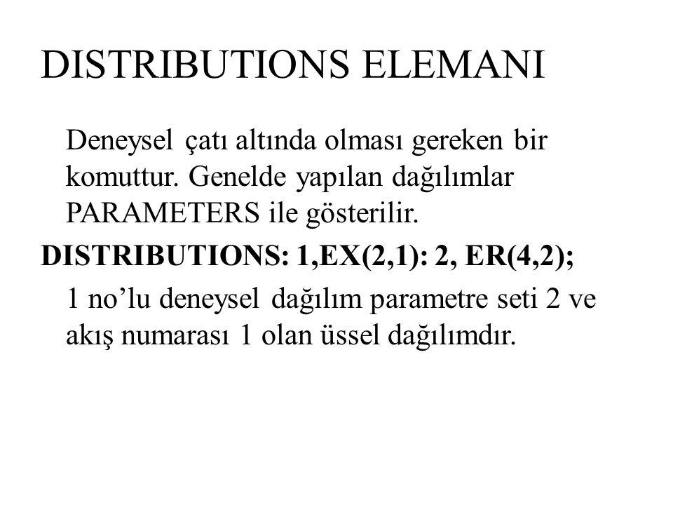 DISTRIBUTIONS ELEMANI Deneysel çatı altında olması gereken bir komuttur. Genelde yapılan dağılımlar PARAMETERS ile gösterilir. DISTRIBUTIONS: 1,EX(2,1
