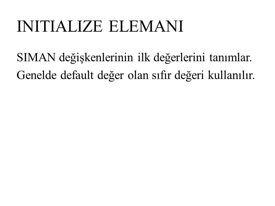 INITIALIZE ELEMANI SIMAN değişkenlerinin ilk değerlerini tanımlar. Genelde default değer olan sıfır değeri kullanılır.