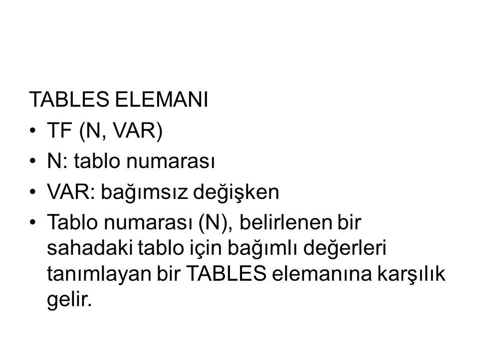 TABLES ELEMANI TF (N, VAR) N: tablo numarası VAR: bağımsız değişken Tablo numarası (N), belirlenen bir sahadaki tablo için bağımlı değerleri tanımlaya