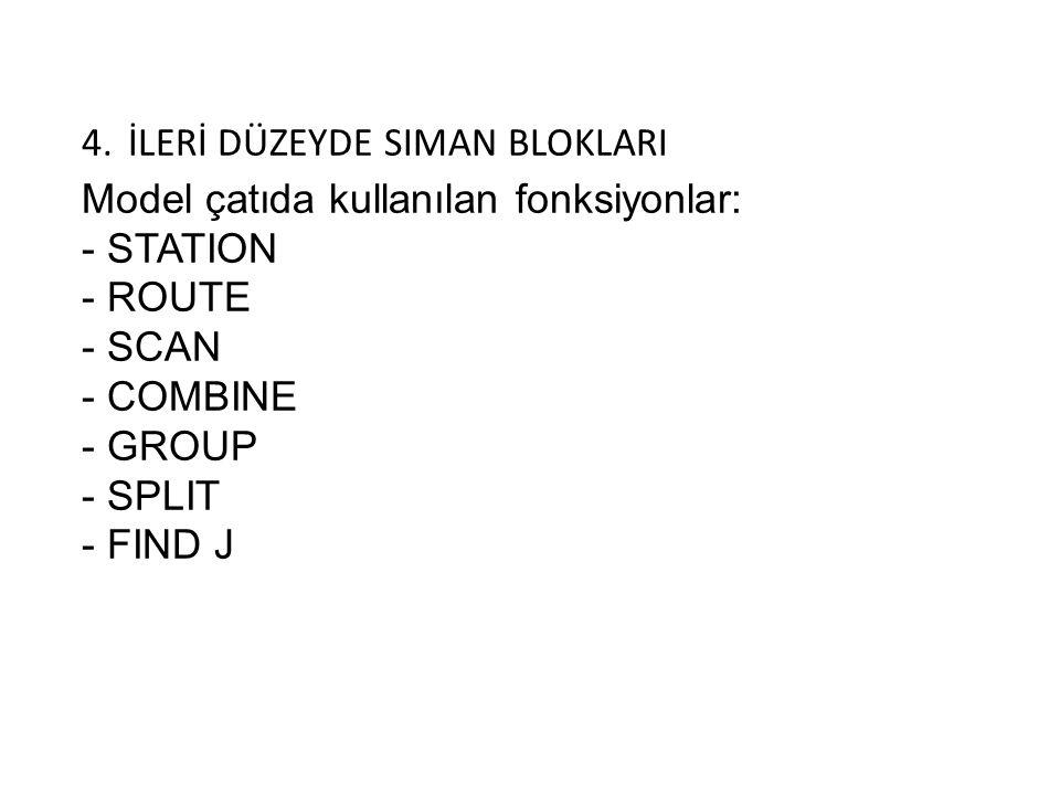 4. İLERİ DÜZEYDE SIMAN BLOKLARI Model çatıda kullanılan fonksiyonlar: - STATION - ROUTE - SCAN - COMBINE - GROUP - SPLIT - FIND J