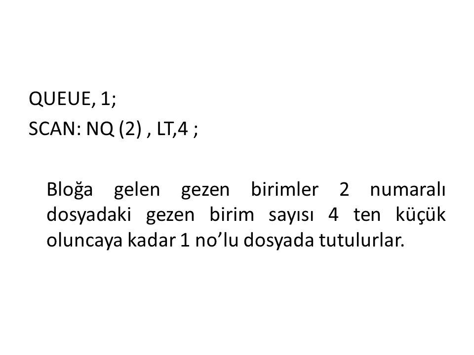 QUEUE, 1; SCAN: NQ (2), LT,4 ; Bloğa gelen gezen birimler 2 numaralı dosyadaki gezen birim sayısı 4 ten küçük oluncaya kadar 1 no'lu dosyada tutulurla
