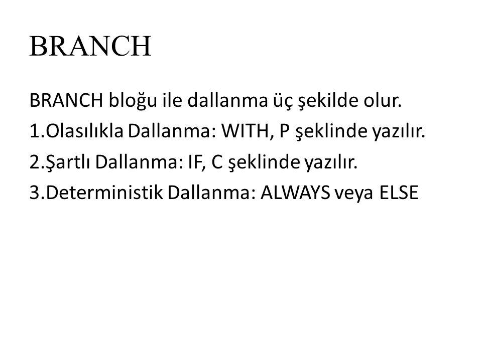 BRANCH BRANCH bloğu ile dallanma üç şekilde olur. 1.Olasılıkla Dallanma: WITH, P şeklinde yazılır. 2.Şartlı Dallanma: IF, C şeklinde yazılır. 3.Determ