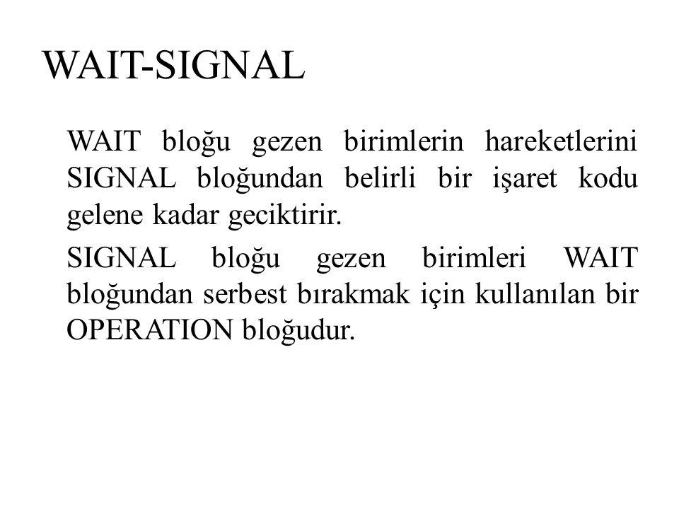 WAIT-SIGNAL WAIT bloğu gezen birimlerin hareketlerini SIGNAL bloğundan belirli bir işaret kodu gelene kadar geciktirir. SIGNAL bloğu gezen birimleri W