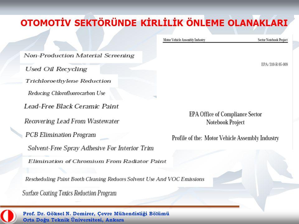Prof. Dr. Göksel N. Demirer, Çevre Mühendisliği Bölümü Orta Doğu Teknik Üniversitesi, Ankara OTOMOTİV SEKTÖRÜNDE KİRLİLİK ÖNLEME OLANAKLARI