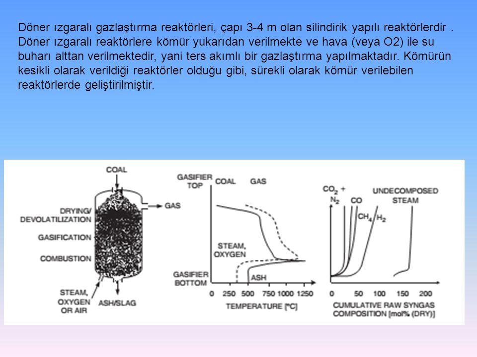 Döner ızgaralı gazlaştırma reaktörleri, çapı 3-4 m olan silindirik yapılı reaktörlerdir. Döner ızgaralı reaktörlere kömür yukarıdan verilmekte ve hava