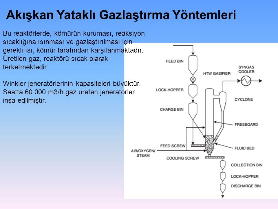 Bu reaktörlerde, kömürün kuruması, reaksiyon sıcaklığına ısınması ve gazlaştırılması için gerekli ısı, kömür tarafından karşılanmaktadır. Üretilen gaz