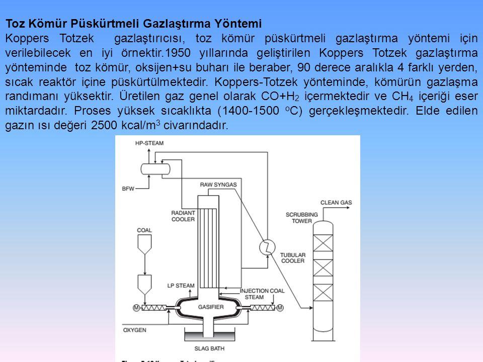 Toz Kömür Püskürtmeli Gazlaştırma Yöntemi Koppers Totzek gazlaştırıcısı, toz kömür püskürtmeli gazlaştırma yöntemi için verilebilecek en iyi örnektir.