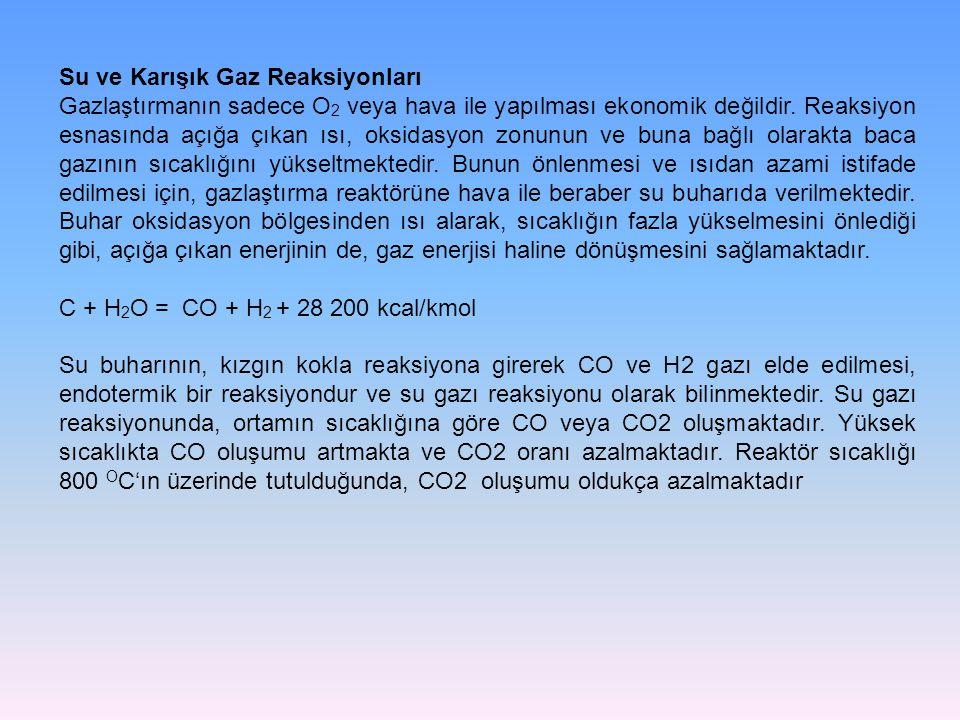 Su ve Karışık Gaz Reaksiyonları Gazlaştırmanın sadece O 2 veya hava ile yapılması ekonomik değildir. Reaksiyon esnasında açığa çıkan ısı, oksidasyon z