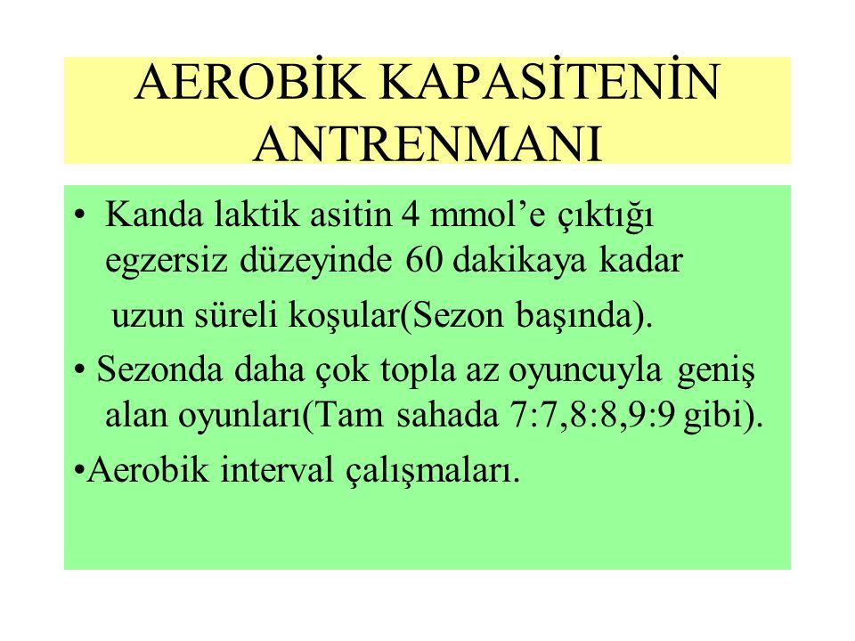 AEROBİK KAPASİTENİN ANTRENMANI Kanda laktik asitin 4 mmol'e çıktığı egzersiz düzeyinde 60 dakikaya kadar uzun süreli koşular(Sezon başında). Sezonda d