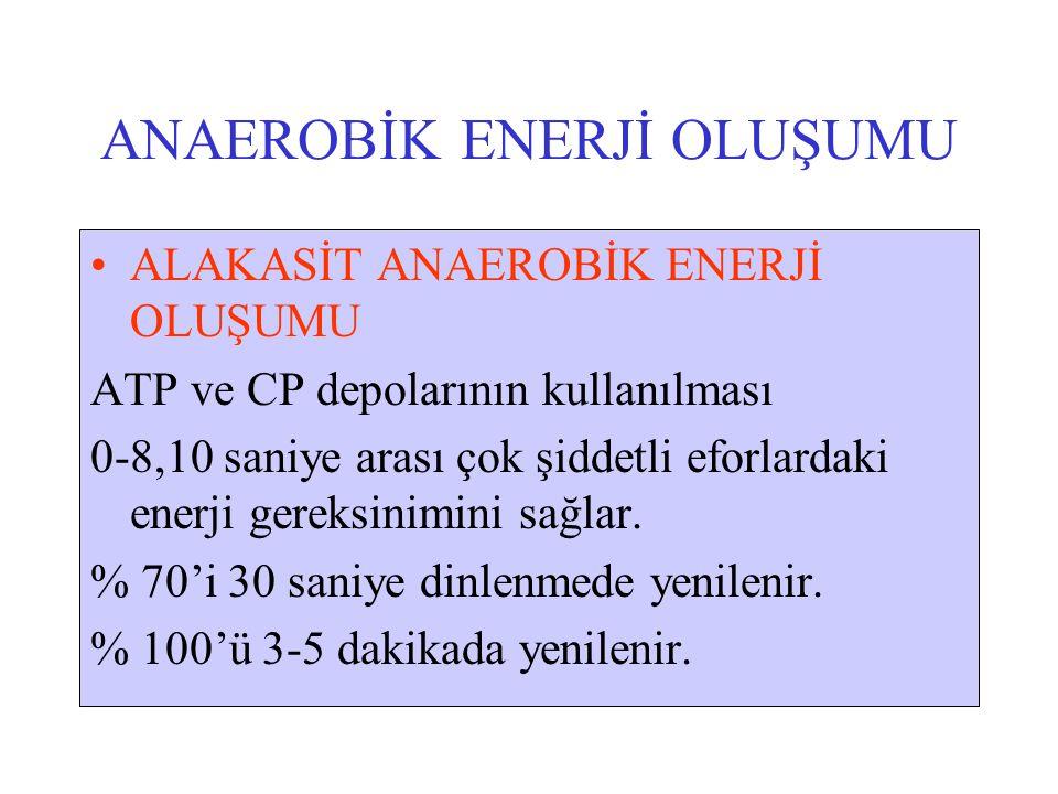 ANAEROBİK ENERJİ OLUŞUMU ALAKASİT ANAEROBİK ENERJİ OLUŞUMU ATP ve CP depolarının kullanılması 0-8,10 saniye arası çok şiddetli eforlardaki enerji gere