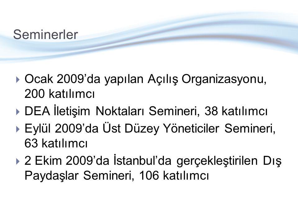 Seminerler  Ocak 2009'da yapılan Açılış Organizasyonu, 200 katılımcı  DEA İletişim Noktaları Semineri, 38 katılımcı  Eylül 2009'da Üst Düzey Yöneticiler Semineri, 63 katılımcı  2 Ekim 2009'da İstanbul'da gerçekleştirilen Dış Paydaşlar Semineri, 106 katılımcı