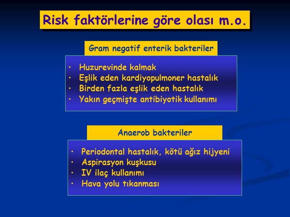 Risk faktörlerine göre olası m.o. Gram negatif enterik bakteriler Huzurevinde kalmak Eşlik eden kardiyopulmoner hastalık Birden fazla eşlik eden hasta