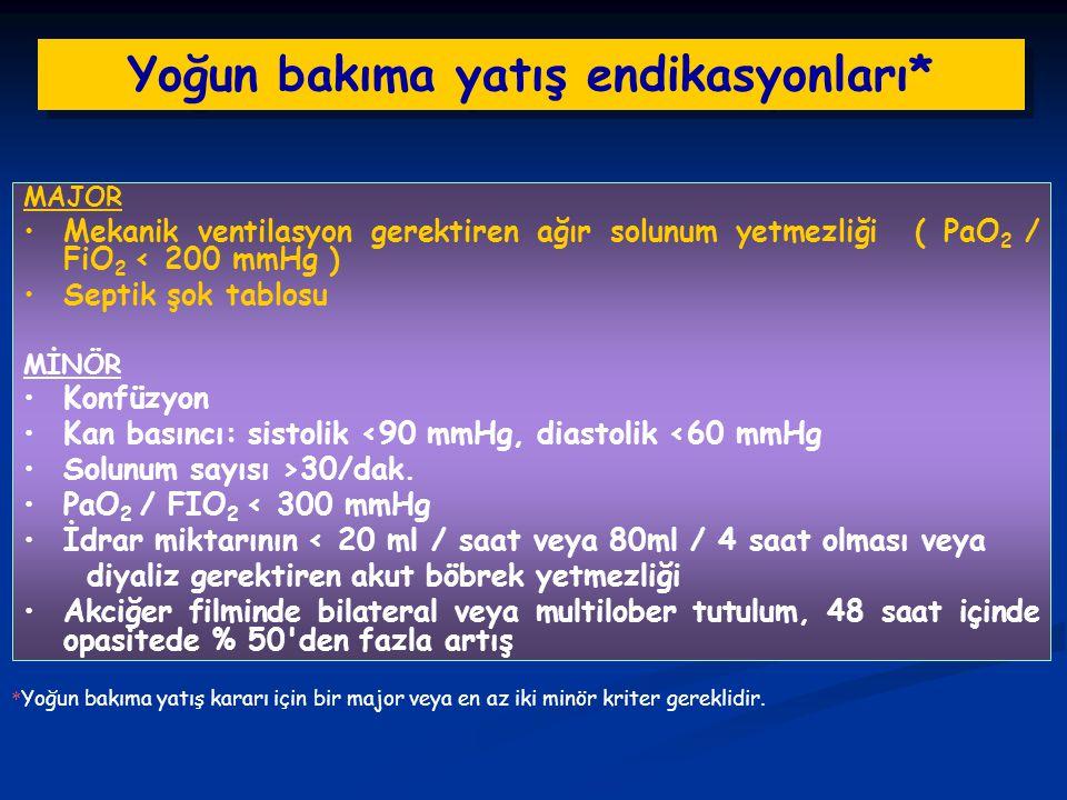 Yoğun bakıma yatış endikasyonları* MAJOR Mekanik ventilasyon gerektiren ağır solunum yetmezliği ( PaO 2 / FiO 2 < 200 mmHg ) Septik şok tablosu MİNÖR