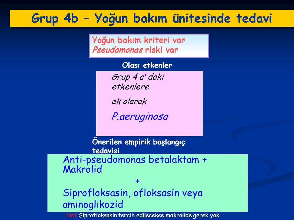 Grup 4 a' daki etkenlere ek olarak P.aeruginosa Grup 4b – Yoğun bakım ünitesinde tedavi Anti-pseudomonas betalaktam + Makrolid + Siprofloksasin, oflok