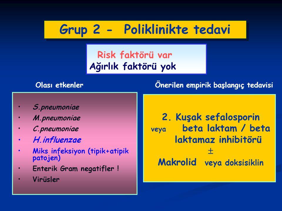 Grup 2 - Poliklinikte tedavi S.pneumoniae M.pneumoniae C.pneumoniae H.influenzae Miks infeksiyon (tipik+atipik patojen) Enterik Gram negatifler ! Virü