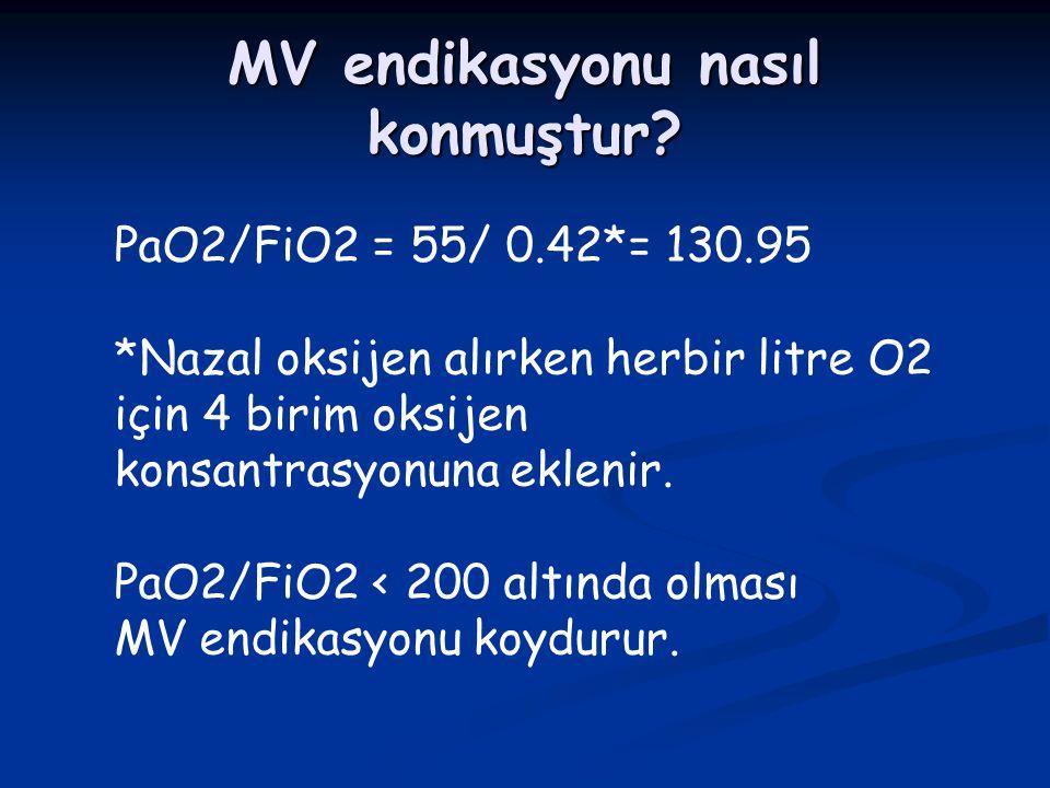 MV endikasyonu nasıl konmuştur? PaO2/FiO2 = 55/ 0.42*= 130.95 *Nazal oksijen alırken herbir litre O2 için 4 birim oksijen konsantrasyonuna eklenir. Pa