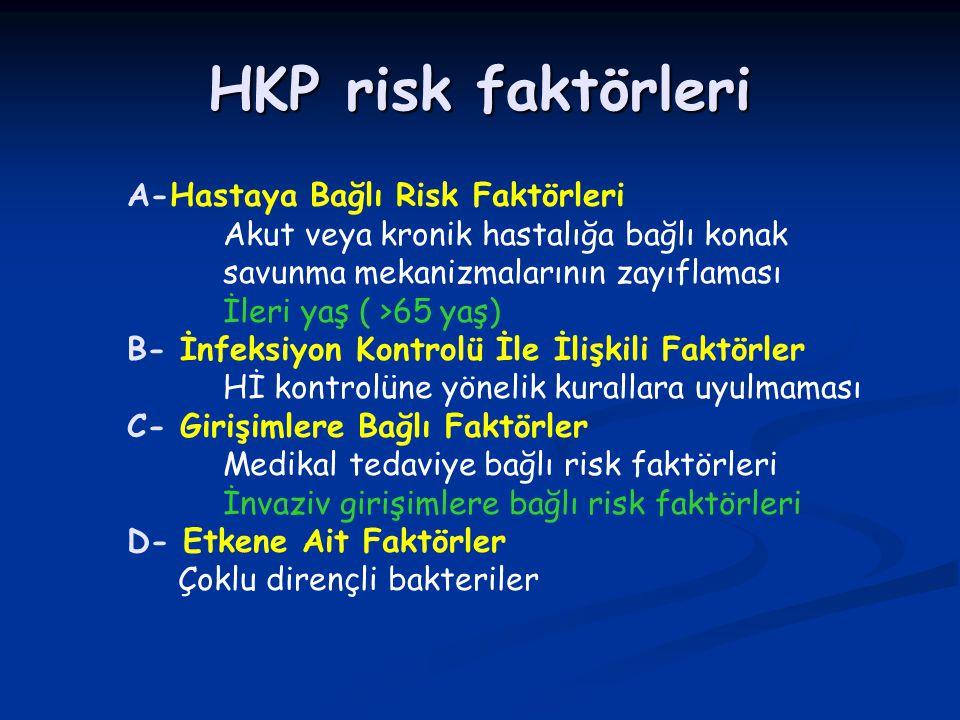 HKP risk faktörleri A-Hastaya Bağlı Risk Faktörleri Akut veya kronik hastalığa bağlı konak savunma mekanizmalarının zayıflaması İleri yaş ( >65 yaş) B
