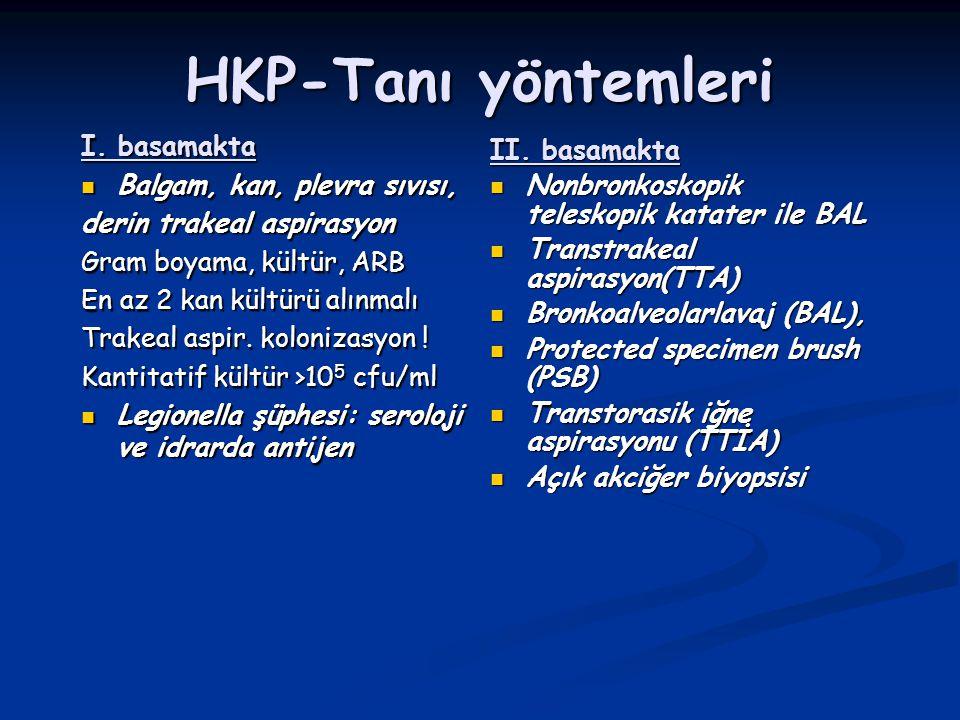 HKP-Tanı yöntemleri I. basamakta Balgam, kan, plevra sıvısı, Balgam, kan, plevra sıvısı, derin trakeal aspirasyon Gram boyama, kültür, ARB En az 2 kan