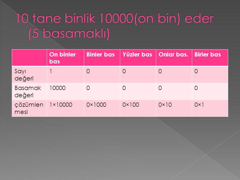 yüzbinleronbinlerbinleryüzleronlarbirler Sayı değ100000 Basamak değeri 10000000000 çözümlen mesi 1×1000000×100000×10000×1000×100×1