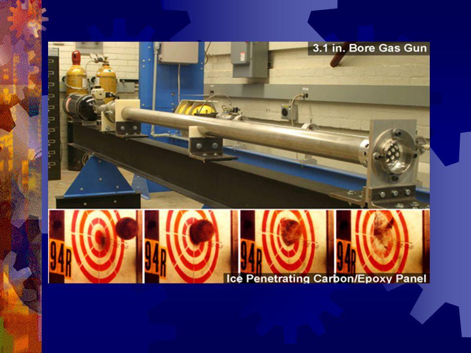 Cam lifi-epoksi kompozitinin enerji profili