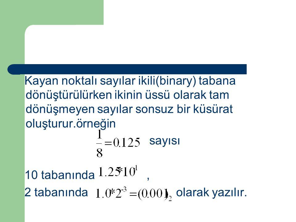 Kayan noktalı sayılar ikili(binary) tabana dönüştürülürken ikinin üssü olarak tam dönüşmeyen sayılar sonsuz bir küsürat oluşturur.örneğin sayısı 10 ta