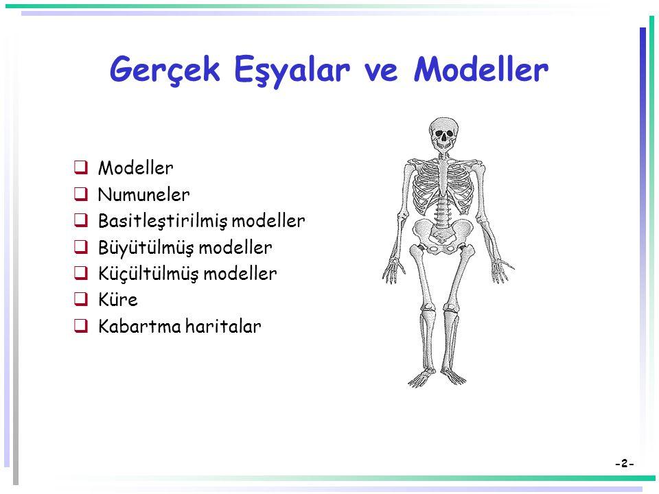 Öğretim Teknolojileri ve Materyal Tasarımı Öğretimde Görsel-İşitsel Araçlar Gerçek Eşyalar ve Modeller Dr. Süleyman Sadi SEFEROĞLU Hacettepe Üniversit