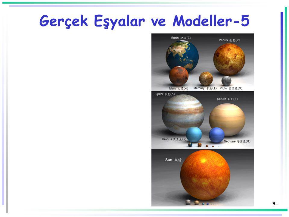 -9- Gerçek Eşyalar ve Modeller-5