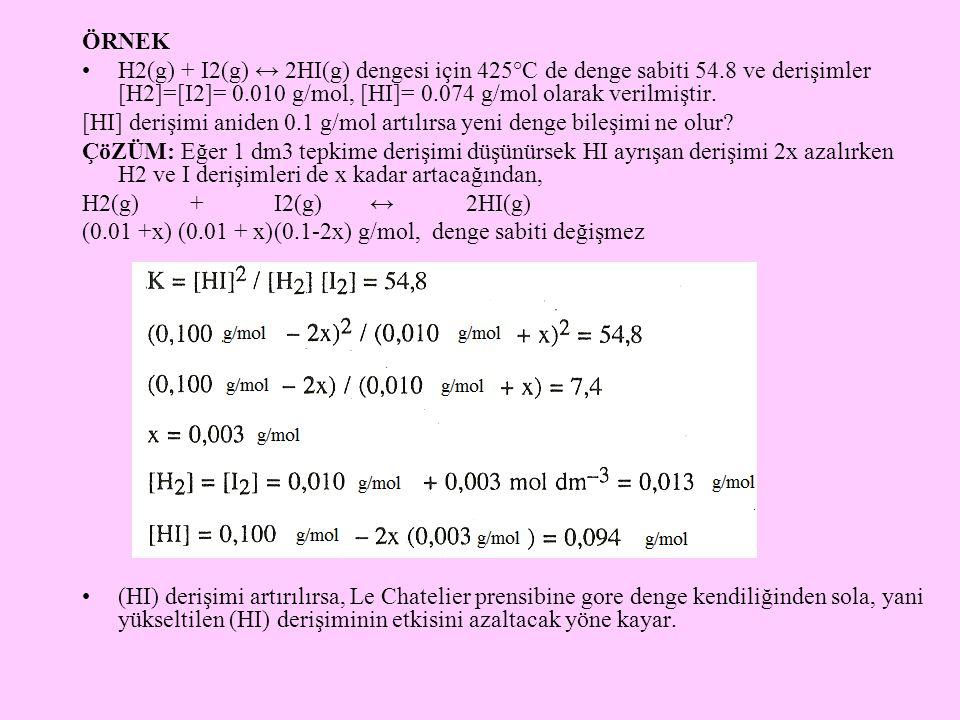 ÖRNEK H2(g) + I2(g) ↔ 2HI(g) dengesi için 425°C de denge sabiti 54.8 ve derişimler [H2]=[I2]= 0.010 g/mol, [HI]= 0.074 g/mol olarak verilmiştir. [HI]