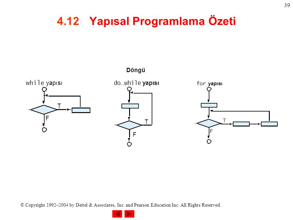 © Copyright 1992–2004 by Deitel & Associates, Inc. and Pearson Education Inc. All Rights Reserved. 39 4.12 Yapısal Programlama Özeti Döngü T F do … wh
