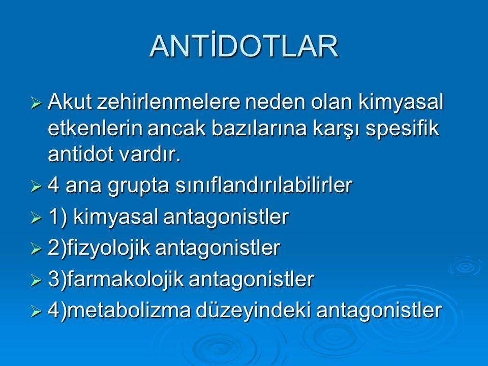 Metabolizma düzeyindeki antagonistler  Oral antikoagülanlar………..K-vit  Karbonmonoksit……….saf oksijen  Methotreksat…………..folinik asit  Metil alkol ve etilen glikol………etanol  Siyanür…….sodyum tiyosülfat  Asetaminofen………..N-asetilsistein  Organofosfatlı zehirlenme…..pralidoksim, obidoksim obidoksim Methemoglobinemi……………..metilen mavisi