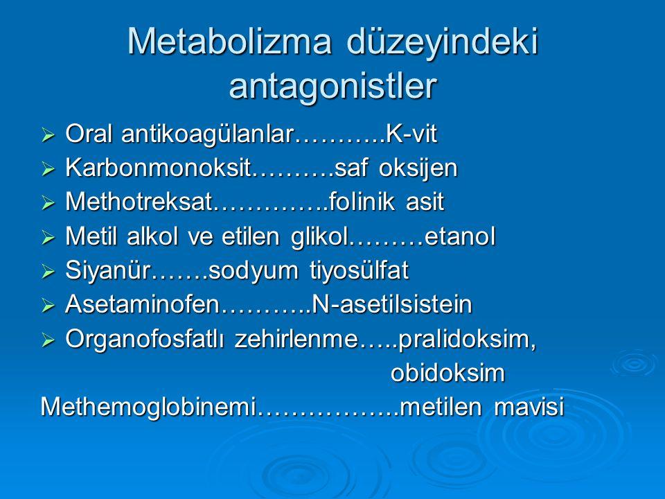 Metabolizma düzeyindeki antagonistler  Oral antikoagülanlar………..K-vit  Karbonmonoksit……….saf oksijen  Methotreksat…………..folinik asit  Metil alkol