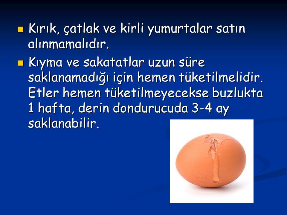 Kırık, çatlak ve kirli yumurtalar satın alınmamalıdır. Kırık, çatlak ve kirli yumurtalar satın alınmamalıdır. Kıyma ve sakatatlar uzun süre saklanamad