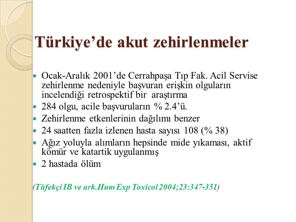 Türkiye'de akut zehirlenmeler Ocak-Aralık 2001'de Cerrahpaşa Tıp Fak.