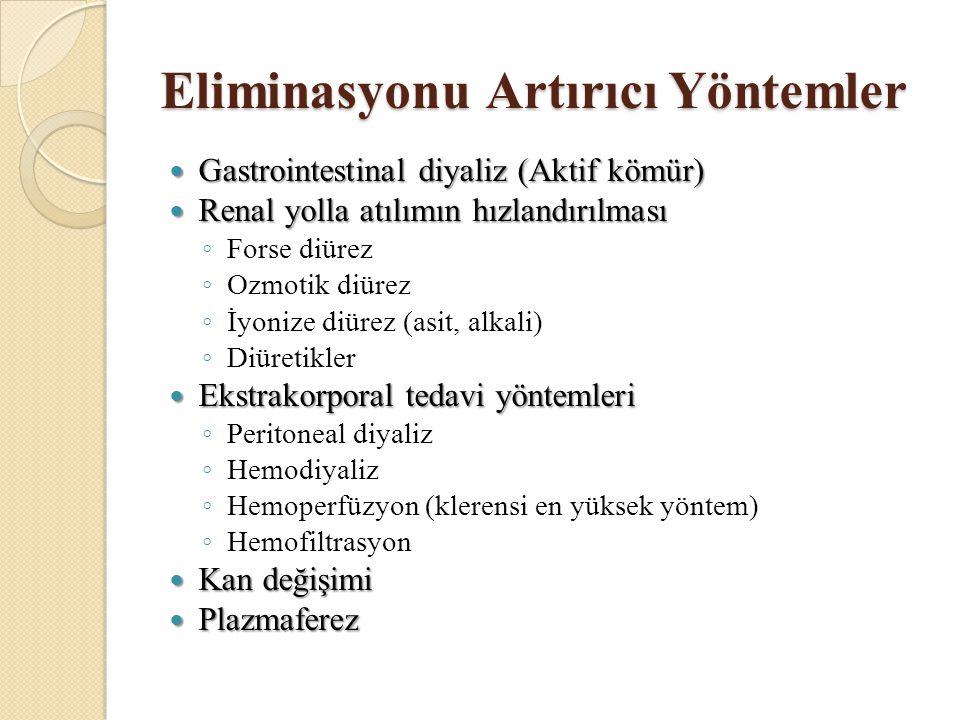 Eliminasyonu Artırıcı Yöntemler Gastrointestinal diyaliz (Aktif kömür) Gastrointestinal diyaliz (Aktif kömür) Renal yolla atılımın hızlandırılması Renal yolla atılımın hızlandırılması ◦ Forse diürez ◦ Ozmotik diürez ◦ İyonize diürez (asit, alkali) ◦ Diüretikler Ekstrakorporal tedavi yöntemleri Ekstrakorporal tedavi yöntemleri ◦ Peritoneal diyaliz ◦ Hemodiyaliz ◦ Hemoperfüzyon (klerensi en yüksek yöntem) ◦ Hemofiltrasyon Kan değişimi Kan değişimi Plazmaferez Plazmaferez
