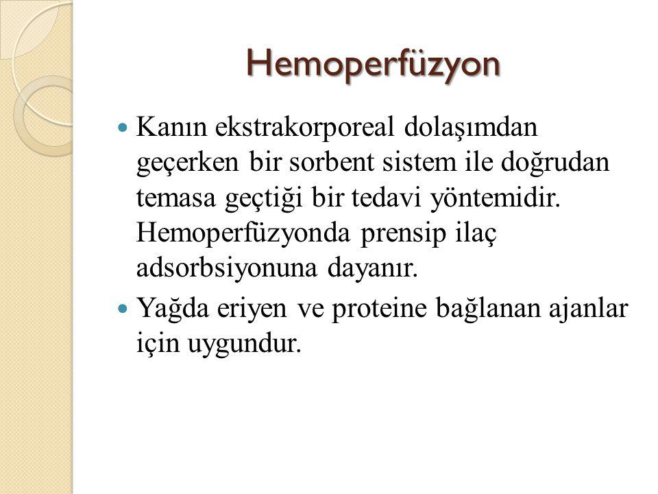 Hemoperfüzyon Kanın ekstrakorporeal dolaşımdan geçerken bir sorbent sistem ile doğrudan temasa geçtiği bir tedavi yöntemidir.
