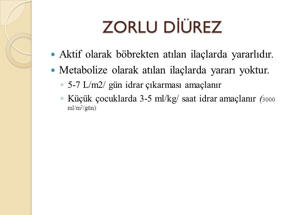 ZORLU D İ ÜREZ Aktif olarak böbrekten atılan ilaçlarda yararlıdır.