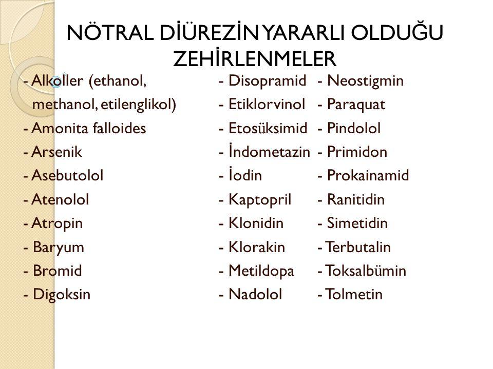NÖTRAL D İ ÜREZ İ N YARARLI OLDU Ğ U ZEH İ RLENMELER - Alkoller (ethanol,- Disopramid- Neostigmin methanol, etilenglikol)- Etiklorvinol- Paraquat - Amonita falloides- Etos ü ksimid- Pindolol - Arsenik- İ ndometazin- Primidon - Asebutolol- İ odin- Prokainamid - Atenolol- Kaptopril- Ranitidin - Atropin- Klonidin- Simetidin - Baryum- Klorakin- Terbutalin - Bromid- Metildopa- Toksalb ü min - Digoksin- Nadolol- Tolmetin