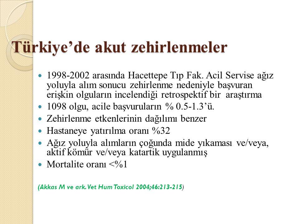 Türkiye'de akut zehirlenmeler 1998-2002 arasında Hacettepe Tıp Fak.