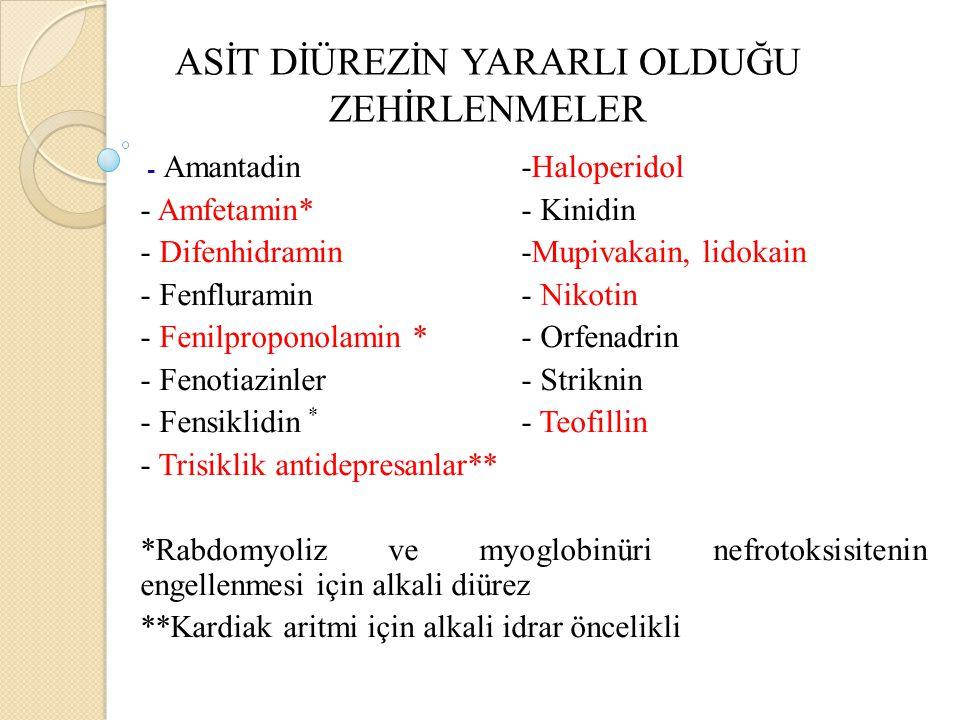 ASİT DİÜREZİN YARARLI OLDUĞU ZEHİRLENMELER - Amantadin -Haloperidol - Amfetamin*- Kinidin - Difenhidramin -Mupivakain, lidokain - Fenfluramin - Nikotin - Fenilproponolamin *- Orfenadrin - Fenotiazinler - Striknin - Fensiklidin * - Teofillin - Trisiklik antidepresanlar** *Rabdomyoliz ve myoglobinüri nefrotoksisitenin engellenmesi için alkali diürez **Kardiak aritmi için alkali idrar öncelikli