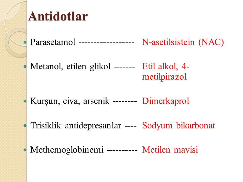 Antidotlar Antidotlar Parasetamol ------------------ N-asetilsistein (NAC) Metanol, etilen glikol ------- Etil alkol, 4- metilpirazol Kurşun, civa, arsenik -------- Dimerkaprol Trisiklik antidepresanlar ---- Sodyum bikarbonat Methemoglobinemi ----------Metilen mavisi