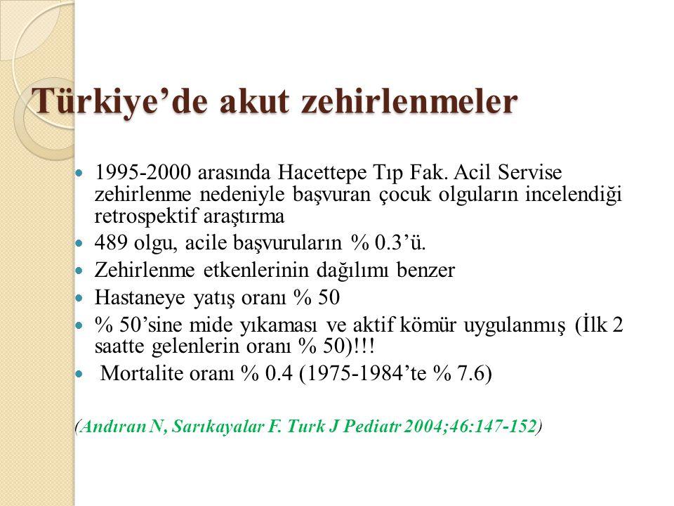 Türkiye'de akut zehirlenmeler 1995-2000 arasında Hacettepe Tıp Fak.