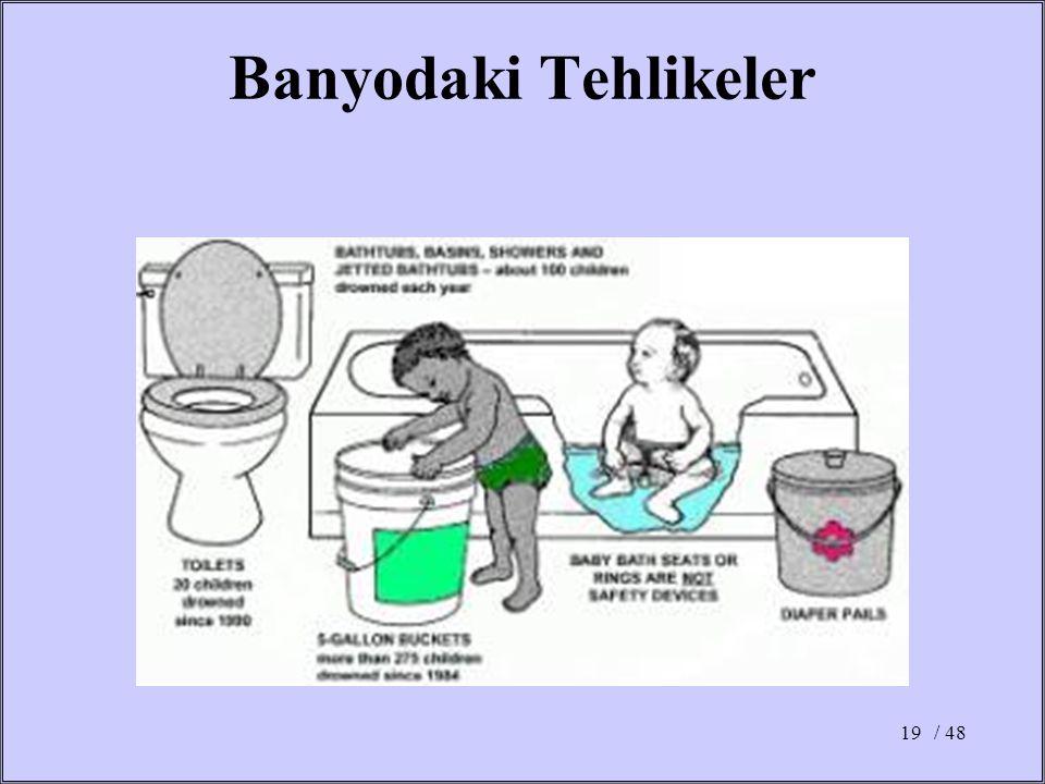 / 4819 Banyodaki Tehlikeler