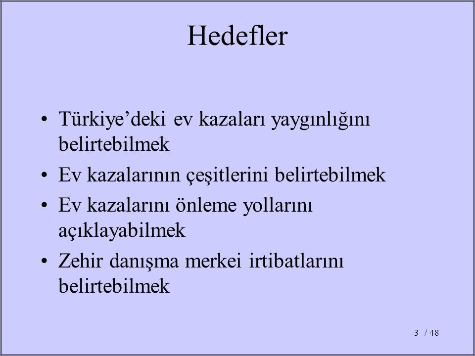 3 Hedefler Türkiye'deki ev kazaları yaygınlığını belirtebilmek Ev kazalarının çeşitlerini belirtebilmek Ev kazalarını önleme yollarını açıklayabilmek Zehir danışma merkei irtibatlarını belirtebilmek