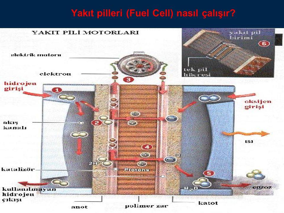 Yakıt pilleri (Fuel Cell) nasıl çalışır?