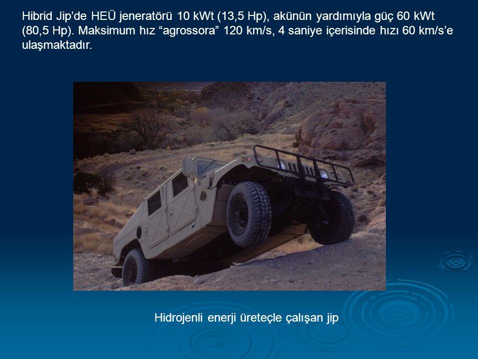 """Hibrid Jip'de HEÜ jeneratörü 10 kWt (13,5 Hp), akünün yardımıyla güç 60 kWt (80,5 Hp). Maksimum hız """"agrossora"""" 120 km/s, 4 saniye içerisinde hızı 60"""