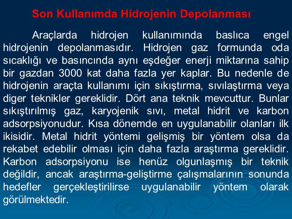 Son Kullanımda Hidrojenin Depolanması Araçlarda hidrojen kullanımında baslıca engel hidrojenin depolanmasıdır. Hidrojen gaz formunda oda sıcaklığı ve