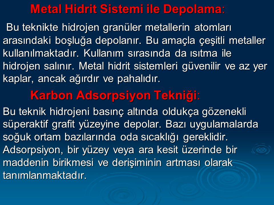 Metal Hidrit Sistemi ile Depolama: Bu teknikte hidrojen granüler metallerin atomları arasındaki boşluğa depolanır. Bu amaçla çeşitli metaller kullanıl