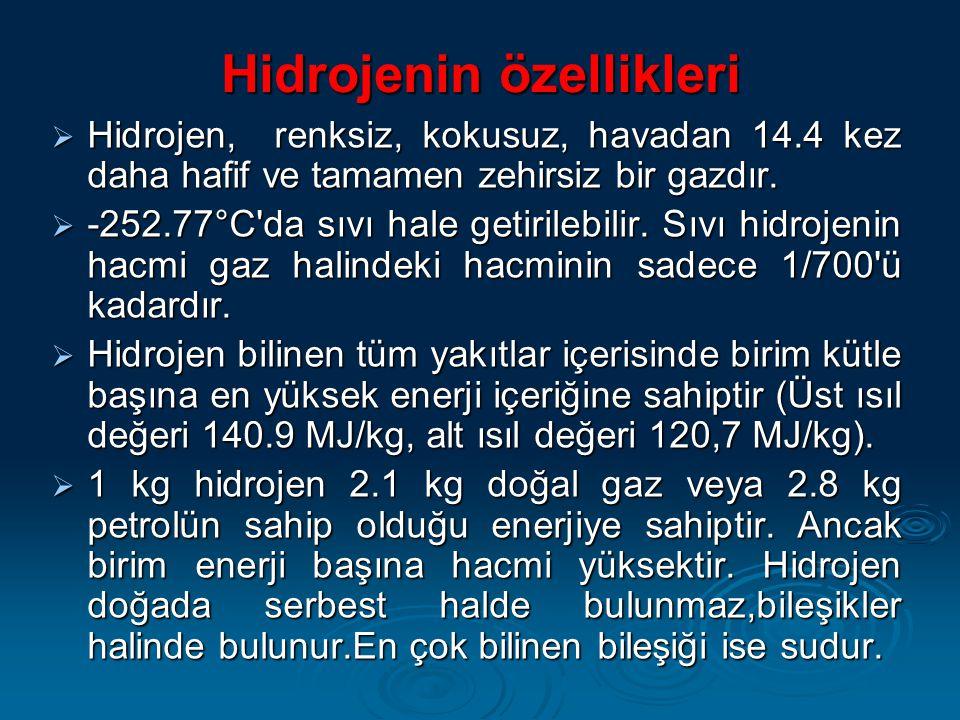 Hidrojenin özellikleri  Hidrojen, renksiz, kokusuz, havadan 14.4 kez daha hafif ve tamamen zehirsiz bir gazdır.  -252.77°C'da sıvı hale getirilebili